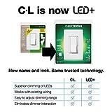 Lutron Diva LED+ Dimmer, White & Maestro Motion