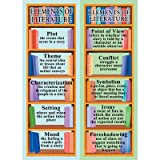 Smart Elements of Bookmark [Set of 3]