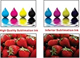 """Pro Sublimation 15""""x15"""" 8in1 Heat Press"""