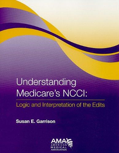 Understanding Medicare's NCCI Edits: Logic and Interpretation of the Edits