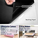IModeur Permanent Adhesive Backed Vinyl Sheets