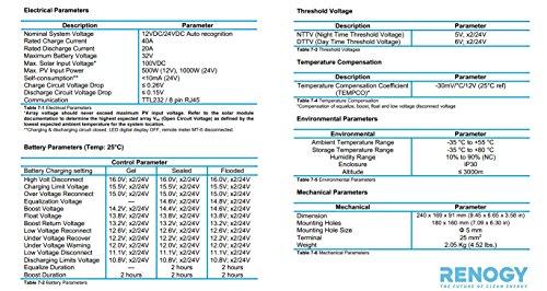 Renogy Tracer 4210 40 Amp Mppt Charge Controller 12 24v