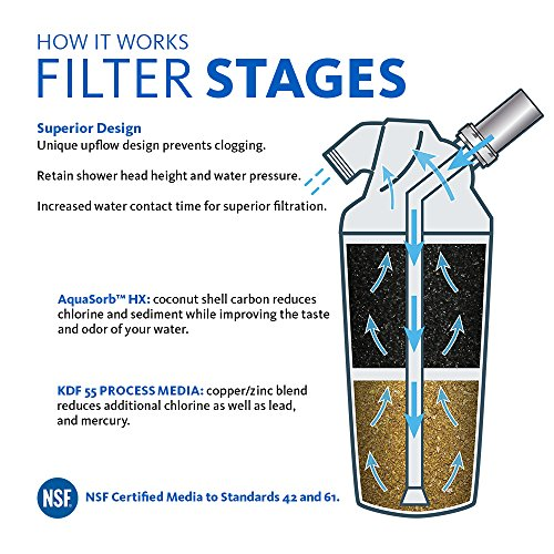 how to build a natural water filtration system org