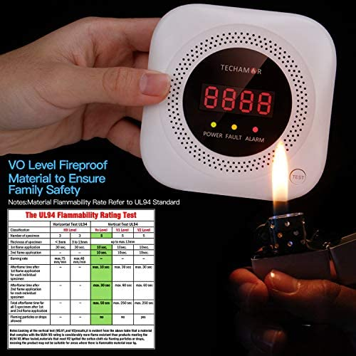 Techamor Y302 Methane/Propane/Combustible Natural Gas Leak Sniffer Detector Alarm with Voice Warning and Digital Display