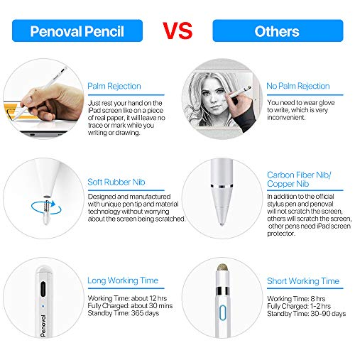 """Stylus Pen for Apple iPad Pencil, Penoval Active Stylus with Palm Rejection and Magnetic Function, Compatible with Apple iPad Pro 11 & 12.9""""(2018-2020), iPad 8th/7th/iPad 6th/Mini 5th Gen/iPad Air 3rd"""
