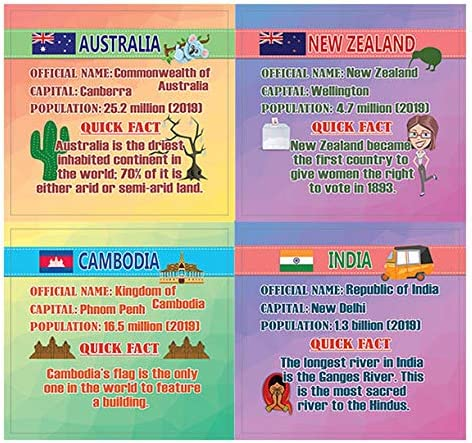 5-Sheet Creanoso African Countries Fact Stickers Unique Personalized Themes Designs Individual Small Size 2.1 x 2 Total 60 pcs Flat Surface DIY Decoration Art Decal for Children 5 X 12pcs