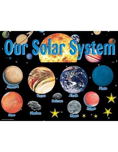 Teacher Created Resources Solar System Bulletin Board Display Set (4057)