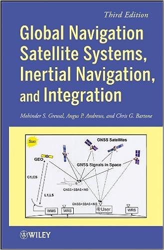 Global Navigation Satellite Systems, Inertial Navigation