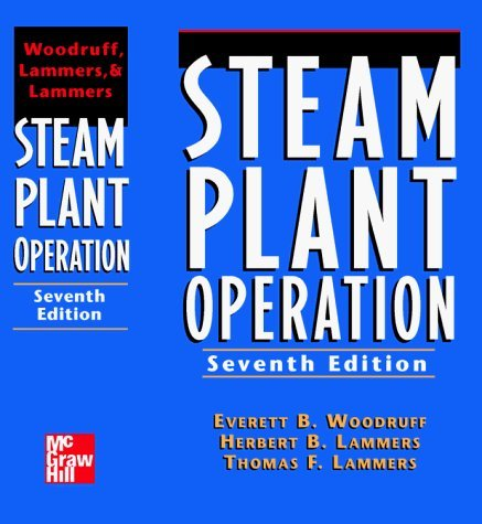 steam plant operation woodruff - 4