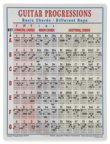 Compare Price: chord progression chart - on StatementsLtd com