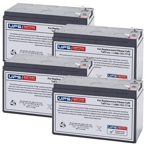 PowerVar Security One ABCE1440-11, ABCEG1440-11 12V 8Ah UPS Replacement Battery Set ()