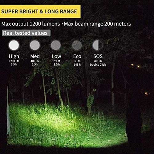 JSX USB Rechargeable Torch, 1200 Lumens LED Flashlight with 5 Modes IP68 Waterproof Mini Flash Light Suitable for Camping