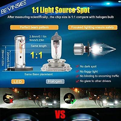 Bevinsee H4 9003 LED Headlight White Bulbs Kit,2pcs: Automotive