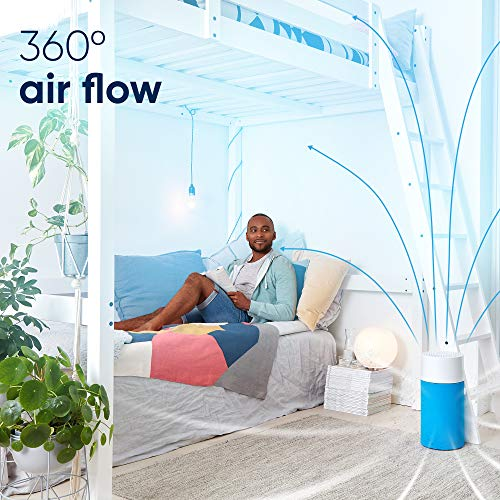 Blueair Blue Pure 411 Air Purifier for home 3 Stage with Washable Pre-Filter, Particle, Carbon Filter, Captures Allergens, Viruses, Odors, Smoke, Mold, Dust, Germs, Pets, Smokers, Small Room