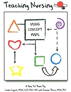 teaching nursing using concept maps - Evolve Concept Map Creator