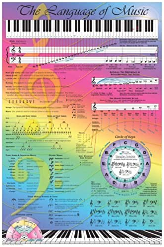 The Language of Music, a music theory poster: Kristy Foote ...