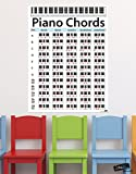 Best Alfred Irish Musics - Large Piano Chord Chart Poster. Perfect for Students Review