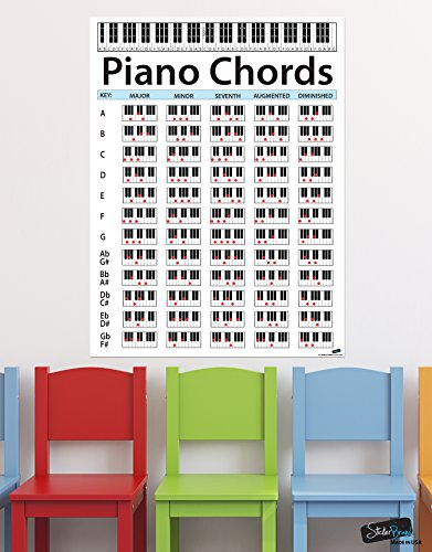music chart poster - 1