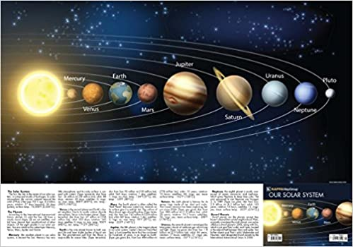 Solar System Map Solar System Reference Poster: Kappa Map: 9780762588909: Amazon  Solar System Map
