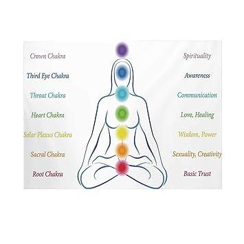 Fondo para fotografía de Yoga, Elementos étnicos, Estilo ...