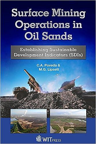 Surface Mining Operations In Oil Sands Establishing Sustainable Development Indicators SDIs C A Poveda M G Lipsett 9781845649586 Amazon