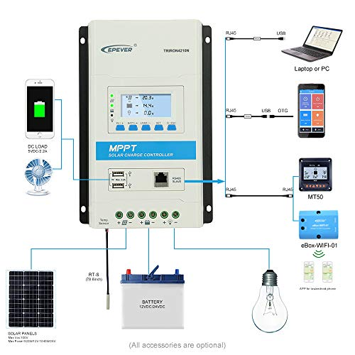 EPEVER Latest MPPT 40a Solar Charge Controller, 12V 24V TRIRON 4210N  Intelligent Modular-Designed Regulator with Software Moblie APP [Updated  Version