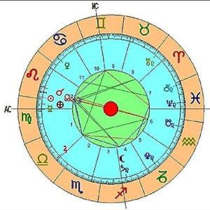 Carta Astral Personalizada En Formato Pdf Spanish Edition Ebook Rodriguez Gomez Pedro Jose Amazon In Kindle Store