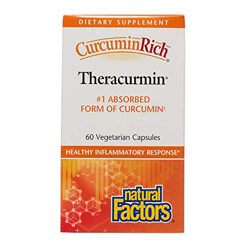 (CurcuminRich Theracurmin by Natural Factors, Supports Natural Inflammatory Response, Joint and Heart Function, 60 capsules (60 servings) )