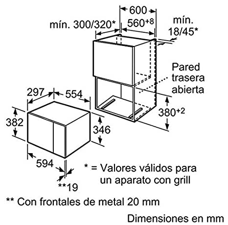 Bosch MDA HMT75G654 MICROONDAS GRILL 20L, 800 W, 20 litros, Negro, Acero inoxidable