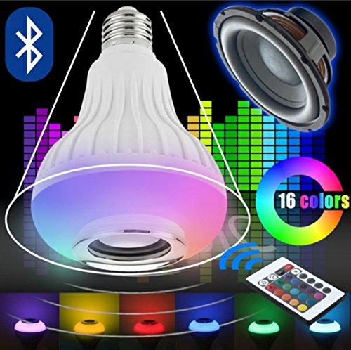 Outdoor Led Pot Light Bulbs - 3