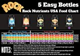 Cheap Rock Nutrients Complete Grow Package 1qt each (5qt total) Fusion Grow and Bloom, Resinator, Supercharge, Absorba light