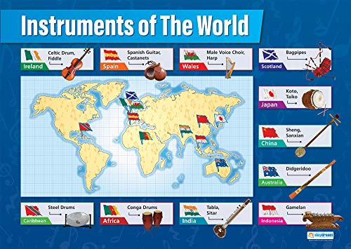 Instruments of The World | Music Posters | Laminated Gloss Paper Measuring 33