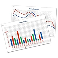 Learning Resource Write-on and Wipe-off Math Graphs Desk Mats
