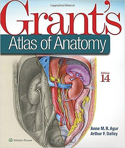 Grants Atlas Of Anatomy Grant John Charles Boileaugrants Atlas