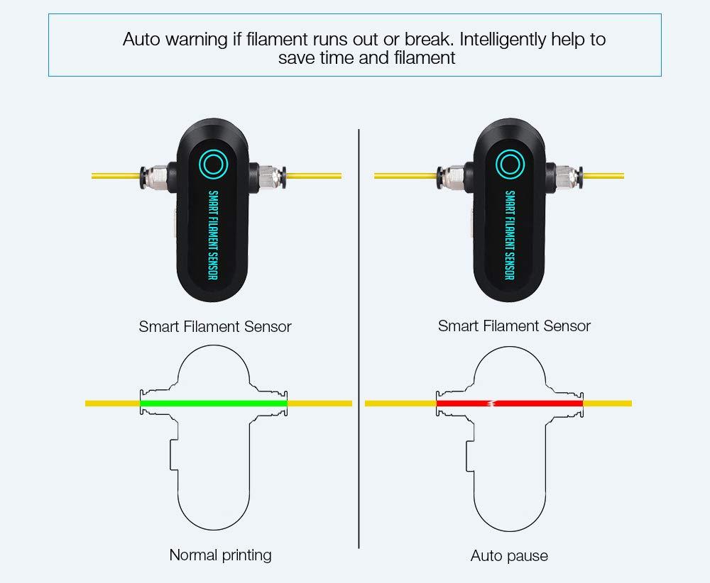 BIGTREETECH DIRECT Upgrade BTT SFS Smart Filament Sensor 1.75mm PLA Filament Break//Stuck Blocking Detection Module Monitor for SKR V1.3 MIN E3 MKS GEN