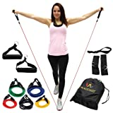 Exercise Band Resistance Set Latex Variable 5-level Wacces - Best Reviews Guide