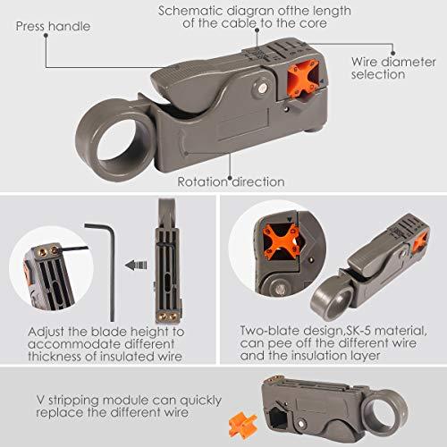 Coax Crimper, Compression Kit Stripper with F RG6 RG59 Connectors