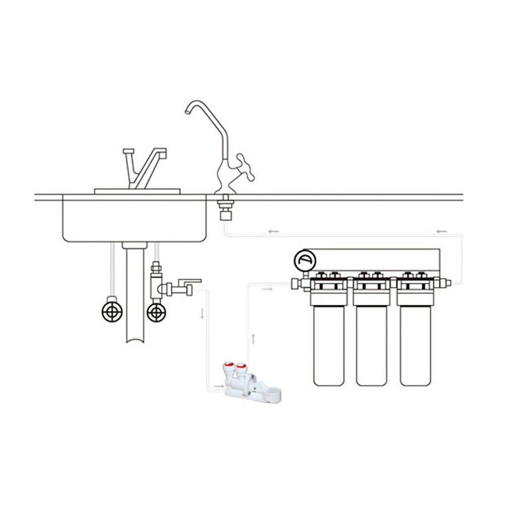 FLAMEER Valvola Intercettazione per Perdite Acqua Valvola Water Valve