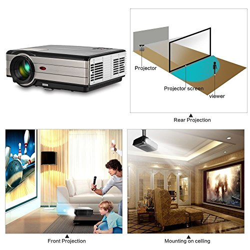 HD Movie Projector 1080p Outdoor Indoor 3500 Lumens, 200'' Video Projector Full HD 1280x800, Home Theater Projector Dual HDMI USB for Laptop iPhone Smartphone Mac Game with Speaker 50,000hrs Led Lamp by CAIWEI (Image #7)'
