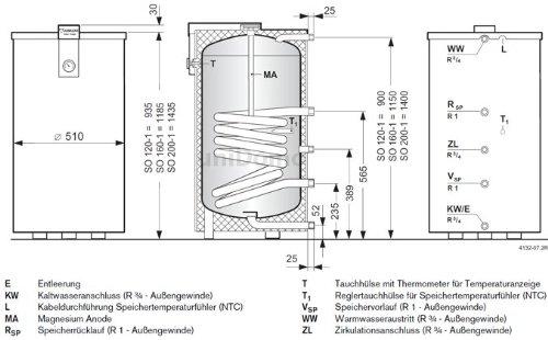 Junkers Warmwasserspeicher SO200-1 indirekt beiheizt: Amazon.de ...