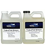 Best Bar Epoxies - TotalBoat TableTop Epoxy 2 Quart Kit Review