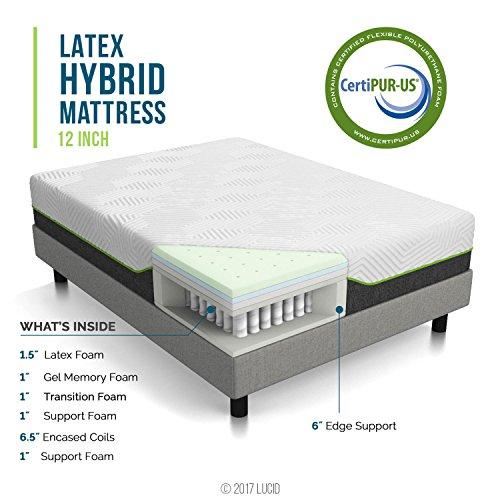 product reviews buy lucid 12 inch king latex hybrid mattress memory foam responsive latex. Black Bedroom Furniture Sets. Home Design Ideas