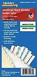 Tabbies Medical Chart Index