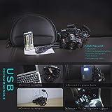 Headlamp,Cobiz Brightest High 6000 Lumen LED Work