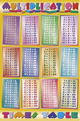 Huge laminated encapsulated educational childrens multiplication times table poster measures - Table de 24 multiplication ...
