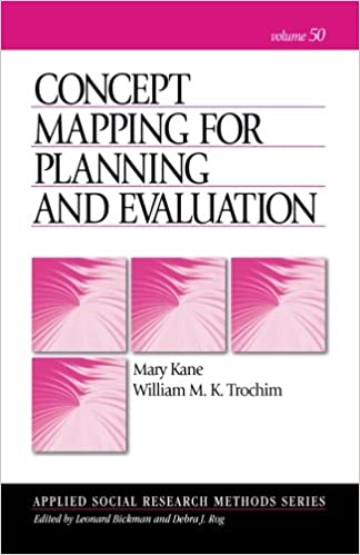 Concept Map Research.Concept Mapping For Planning And Evaluation Applied Social Research