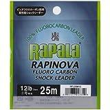 ラパラ(Rapala) ショックリーダー ラピノヴァ フロロカーボン 25m