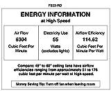 Minka Aire F833-RD, Kewl, 52' Ceiling Fan, Red