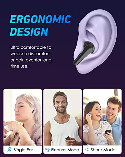 Wireless Headphones, ISENPENK True Wireless Earbuds in ear Headphones Bluetooth V5.2 EDR with Microphones, Smart Noise Cancelling Earphones with LCD Display Touch Control Type-C Charging Case - Black
