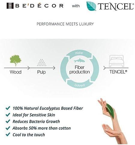 Bedecor 2 x Coprimaterasso Impermeabile 90x190//200cm,bamb/ù Naturale,Ipoallergenico Traspirante Confortevole Silenzioso